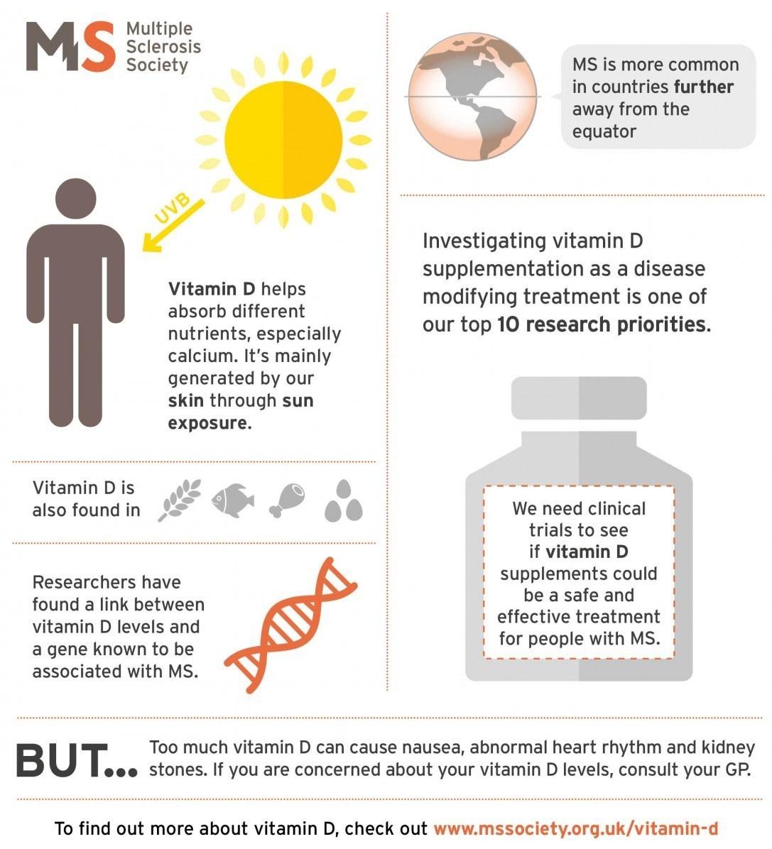 کمبود این ویتامین موجب ابتلا نوزادان به  «ام اس» می شود