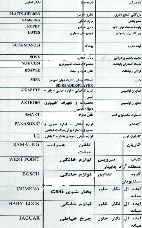 """اسامی واردکنندگان مجاز """"کالای با دوام"""" اعلام شد + جدول - مراوده"""