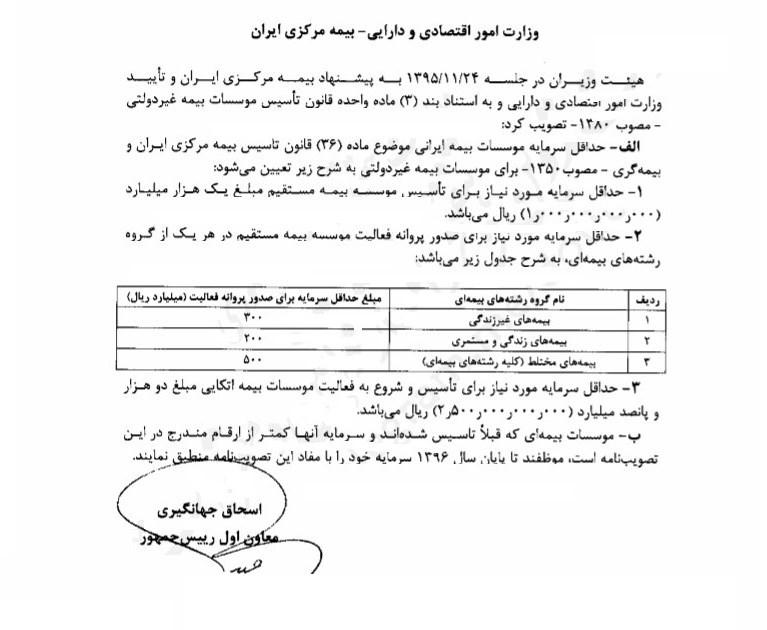 تسنیم از مصوبه هیئت دولت خبر میدهد: حداقل سرمایه تاسیس موسسات بیمه مشخص شد + سند