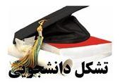 برگزاری کرسیهای آزاداندیشی در دانشگاههای استان مرکزی افزایش یابد