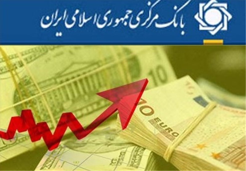 بانک مرکزی+نرخ دلار