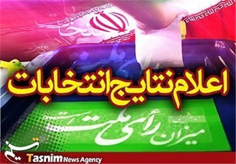 «روحانی» یتقدم منافسیه وفق أحدث نتائج لفرز الأصوات