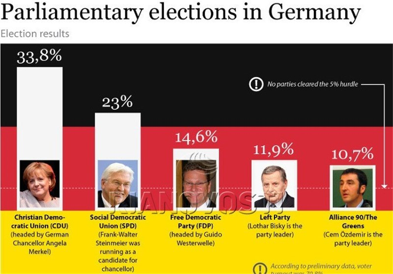 Polls Underway in Germany's General Elections