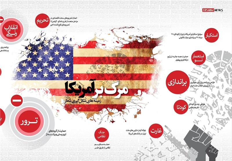 """""""نه"""" به استکبار جهانی، دلیل خودکفایی ایران است"""