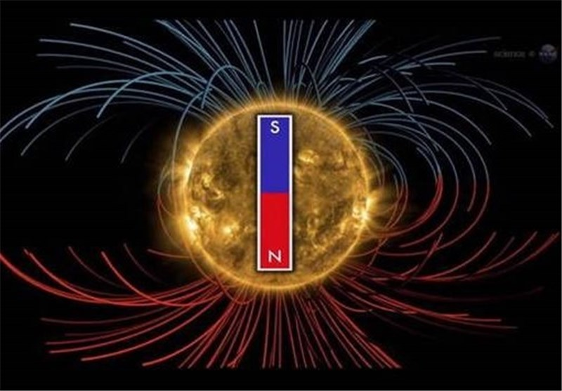 It's Almost Time for Sun's Magnetic Field to Do A Flip