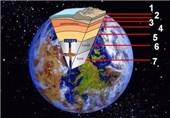 هشتمین همایش ملی زمین شناسی در اراک برگزار شد