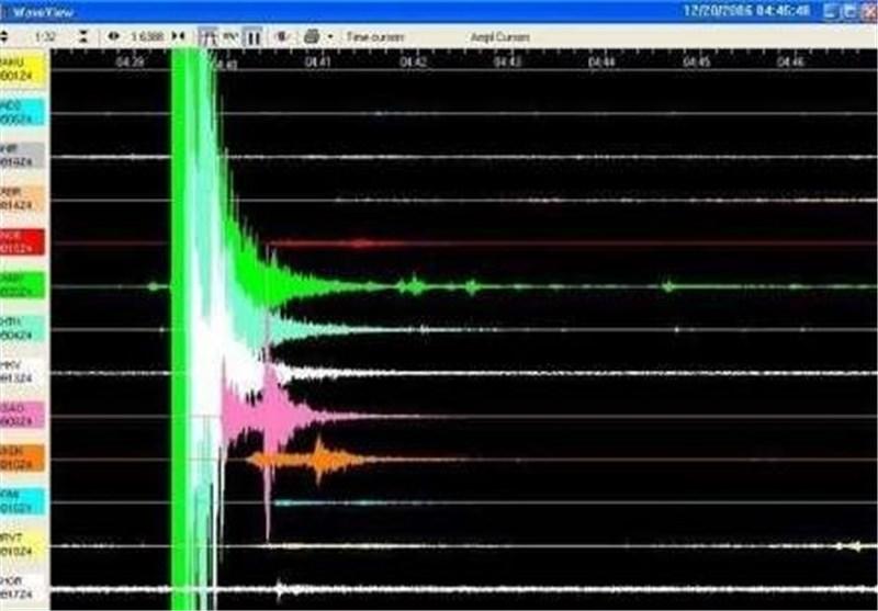 زلزال یهز محافظة خراسان الرضویة والشمالیة