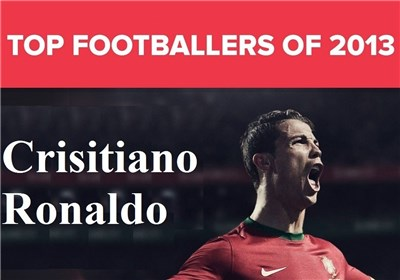 پرطرفدارترین فوتبالیستهای جهان در سال 2013