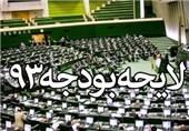 دولت بودجه عمرانی گیلان را افزایش دهد