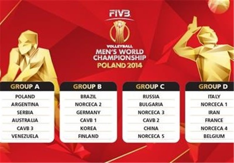 Iran Drawn with Italy, France, Belgium in FIVB World Championship