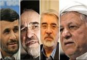 ارزیابی تحلیلی عملکرد اقتصادی 4دولت موسوی، هاشمی، خاتمی و احمدینژاد در یک نگاه