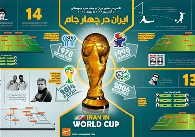 اینفوگرافیک/ ایران در چهار جام
