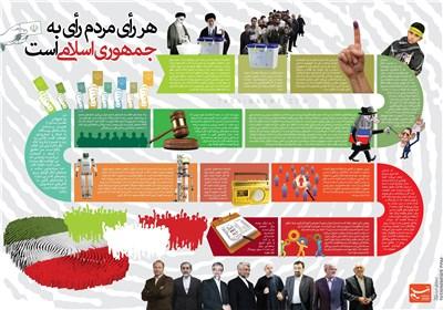 اینفوگرافیک/رأی مردم رأی به جمهوری اسلامی