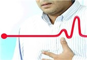 Blood Sugar Levels in Heart Failure Patients Predict Risk of Early Death