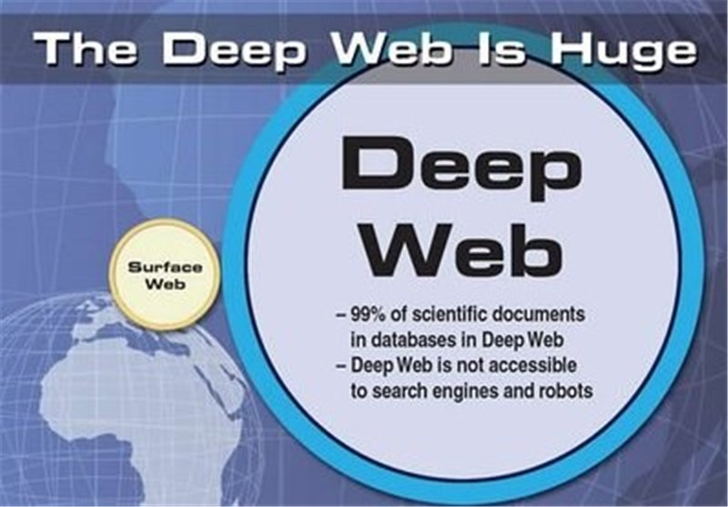 the deep web essay