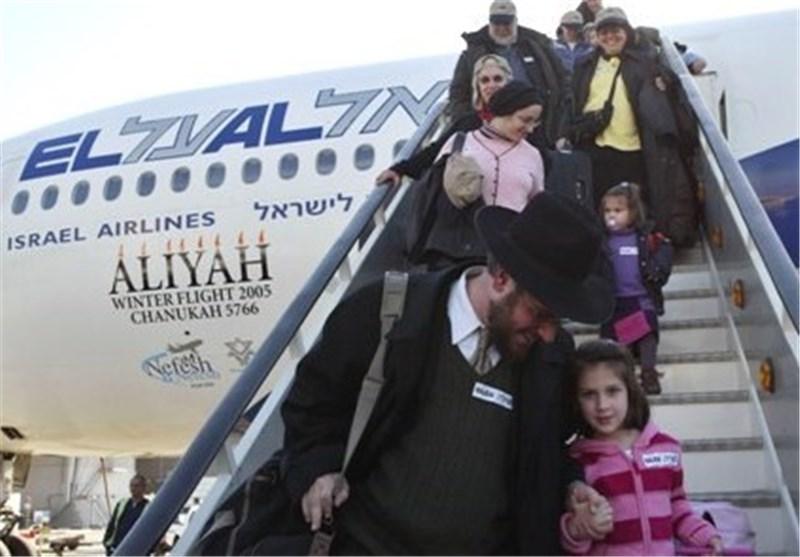 کیان الاحتلال الصهیونی یرصد 100 ملیون شیکل لاستقطاب یهود أوروبا وخاصة الأوکرانیین