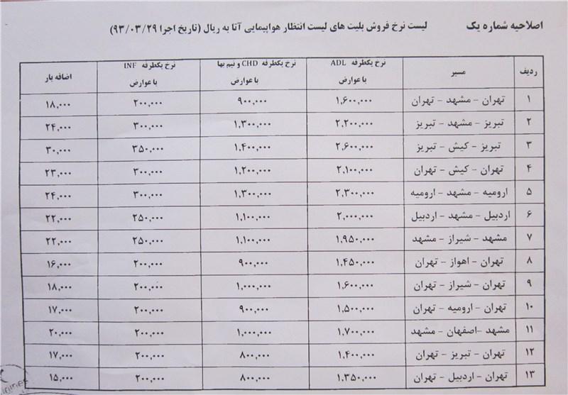 قیمت بلیط هواپیما تهران مشهد