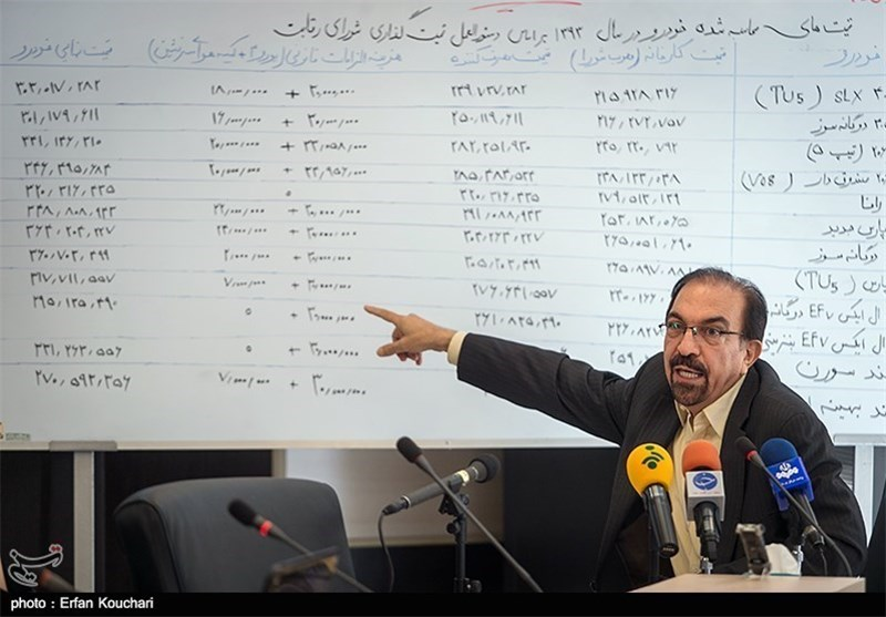 جزئیات جلسه بورسی شورای رقابت؛ نارساییها و عوامل رونق بورس تشریح شد