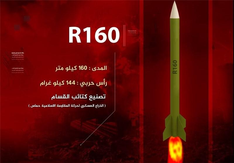ار-160