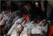 گزارش سازمان ملل از اوضاع ناگوار نوار غزه در سایه حملات اسرائیل