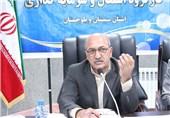 زیرساختها و منابع آبی پیشخوانهای توسعه سیستان و بلوچستان هستند