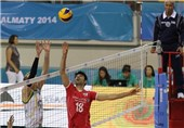 Iran B into AVC Cup for Men Semifinals