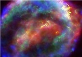 Research Supports Role of Supernovas in Measuring Pace at Which Universe Expands
