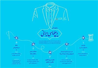 اینفوگرافیک / دیپلماسی ایرانی