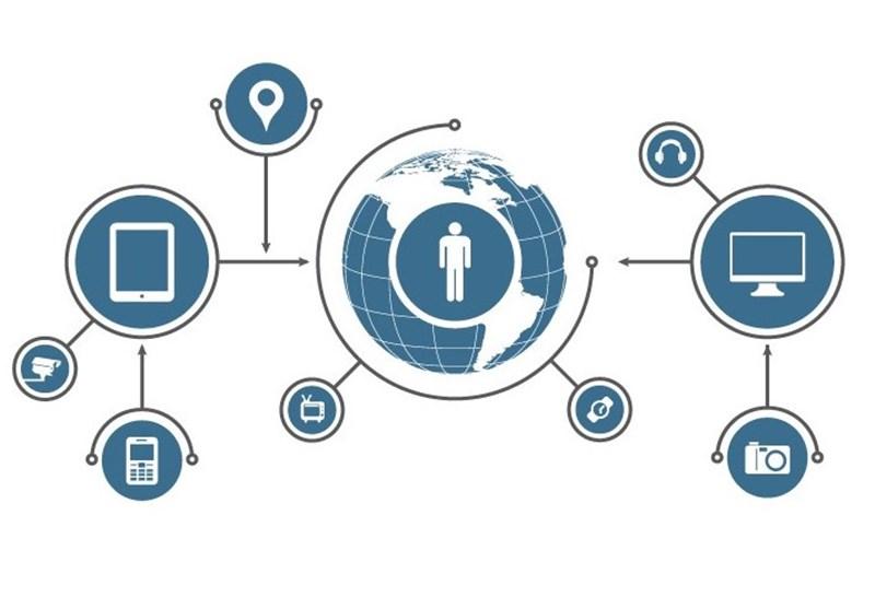 فراخوان نظرسنجی خدمات ارتباطی مبتنی بر مکان/اینترنت اشیاء موج بعدی توسعه ICT