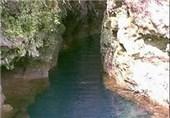 آب زیرزمینی
