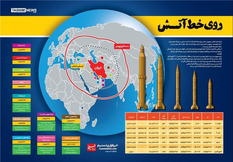 تمام پایگاههای آمریکایی در منطقه در تیررس موشکهای ایران + اینفوگرافیک