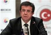 Türkiye Ekonomi Bakanı İran'a Geliyor