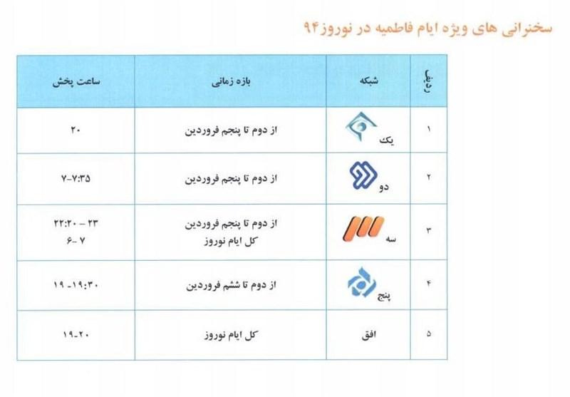 لیست کامل برنامه های تلویزیون در نوروز