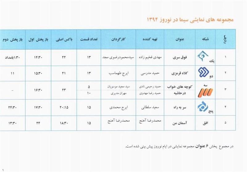 جدول پخش برنامه های تلویزیون در نوروز ۹۴