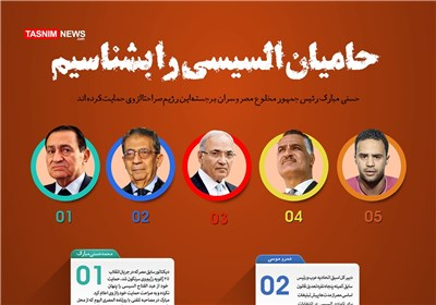 اینفوگرافیک/ حامیان السیسی را بشناسیم!
