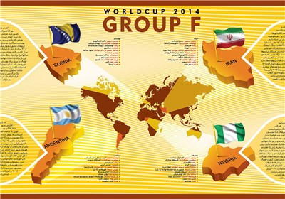 اینفوگرافیک/ جنگ قارهها