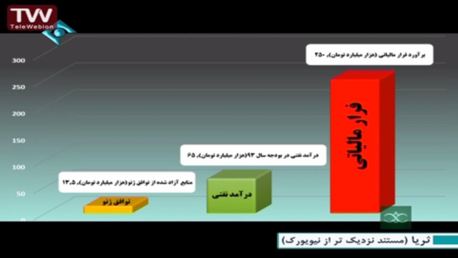 تلگرام شبکه خبر سیما