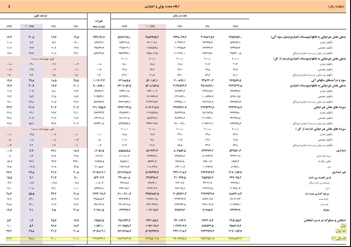 شعارهای دولت تدبیر و امید سوابق حسن روحانی دولت تدبیر و امید