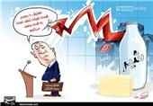 قیمت لبنیات در سامانه اطلاع رسانی قیمت کالا و خدمات به حالت تعلیق در آمد+ اسناد