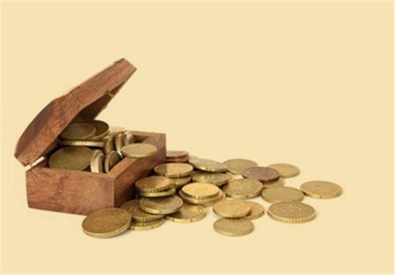 صندوق سرمایهگذاری