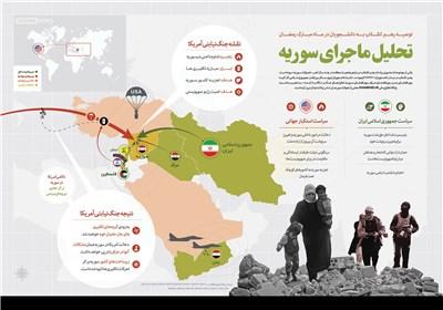 اینفوگرافیک/ تحلیل ماجرای سوریه