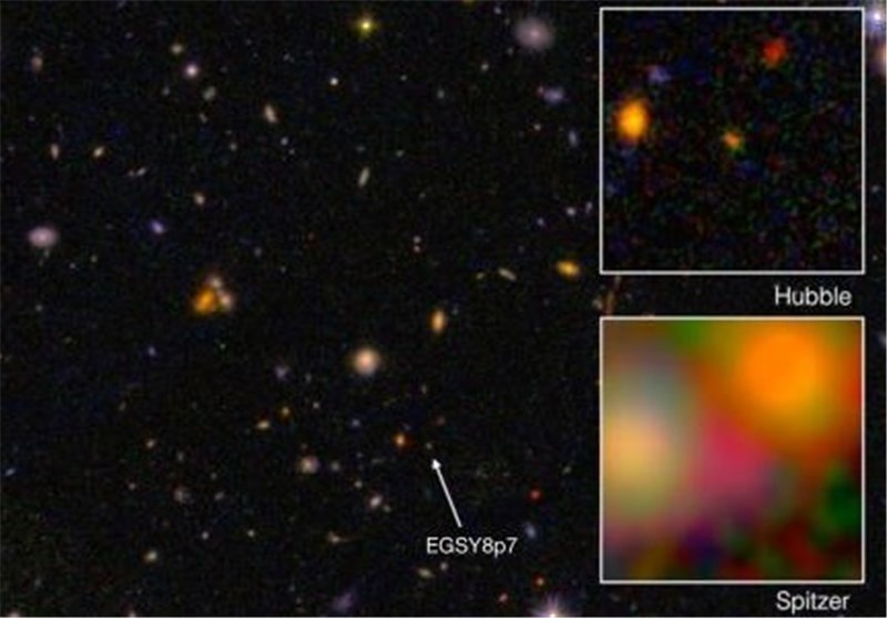 Farthest Galaxy Ever Detected