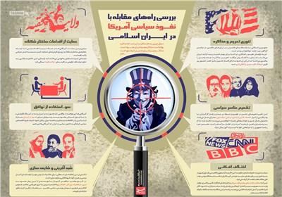اینفوگرافیک/ مقابله با نفوذ سیاسی آمریکا در ایران