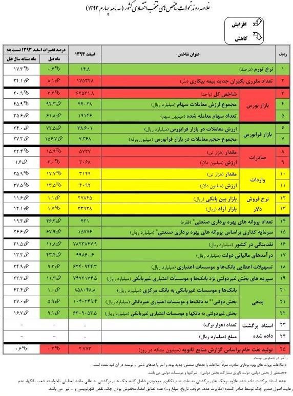 سایت شغل یابی سایت استخدام اخبار بازار کار اخبار استخدام