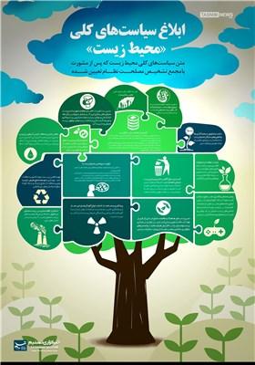 اینفوگرافیک/ ابلاغ سیاست های کلی محیط زیست