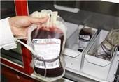 2711 واحد خون از یزد به استانهای همجوار ارسال شد