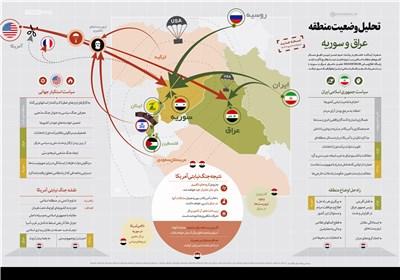 اینفوگرافیک/ تحلیل وضعیت عراق و سوریه