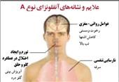چرا آنفلوآنزای فصلی فعال است/وضع ابتلای انسانی آنفلوآنزای پرندگان در ایران