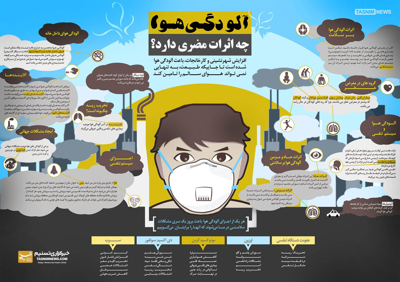 قیمت طلا نمودار ایران
