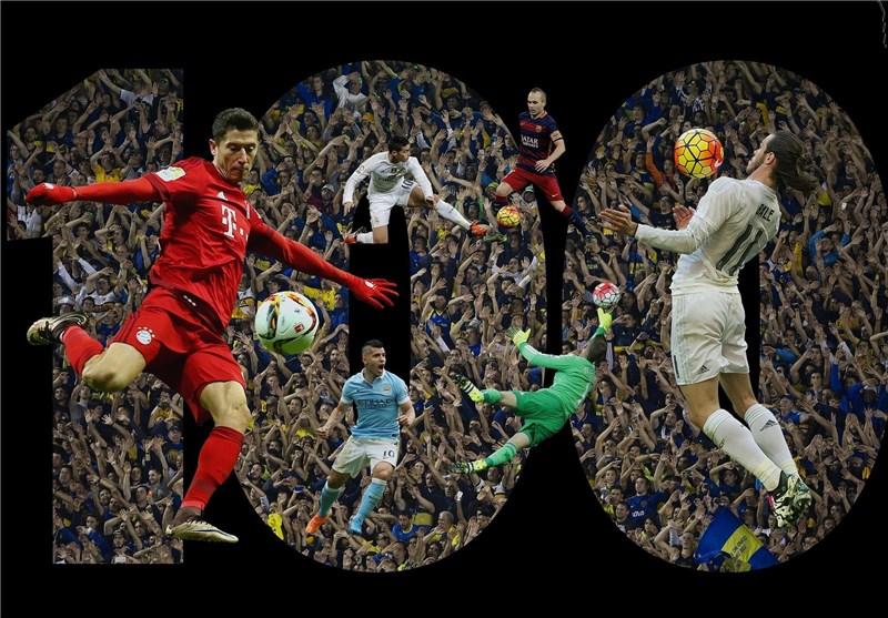 100 فوتبالیست برتر جهان در سال 2015 به انتخاب نشریه «گاردین» + تصاویر
